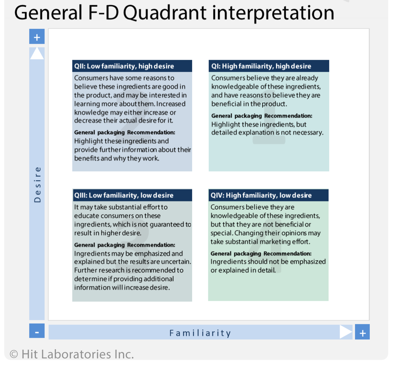 health-beauth-product-ingredient-fd-analysis-interpretation